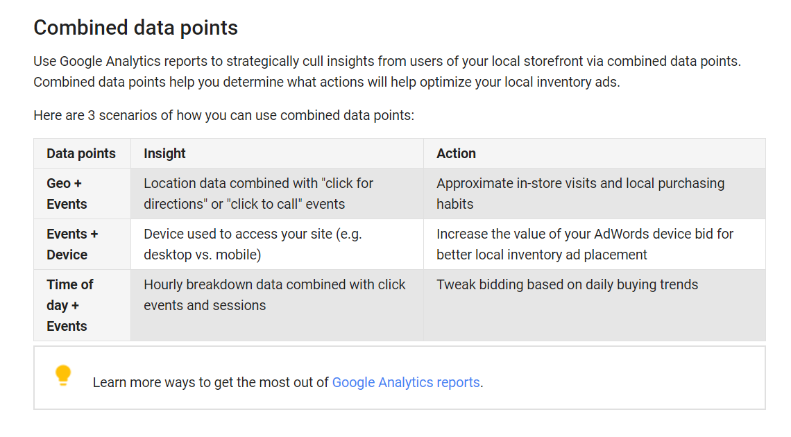 googleanalytics for local inventory ad