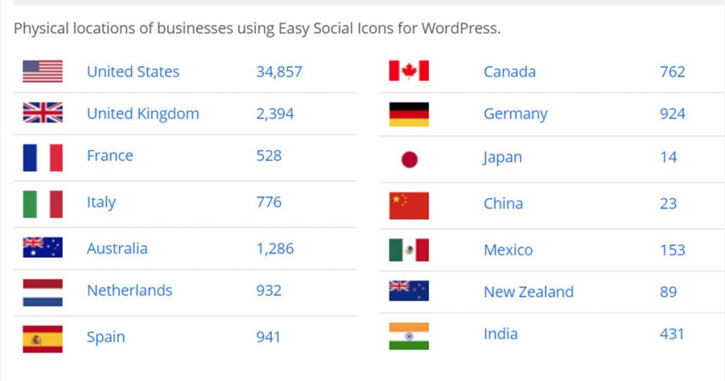 easysocialicons users